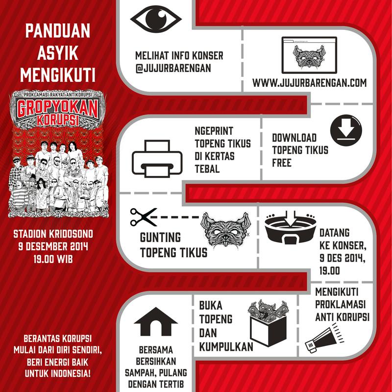 Infografik Gropyokan edit